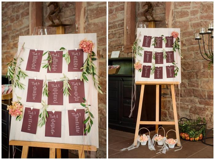 Hochzeit-im-Grenzhof-in-Heidelberg-Tischplan